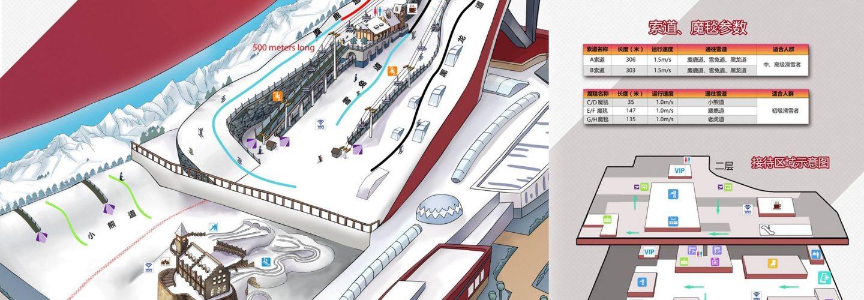 Biggest Indoor Snow Centre